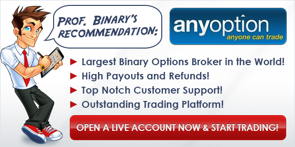 Best binary options broker in the world