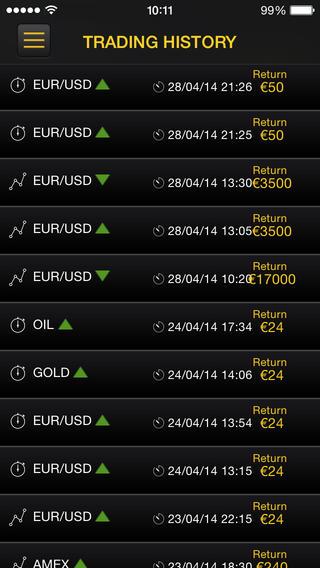 M best binary option brokers